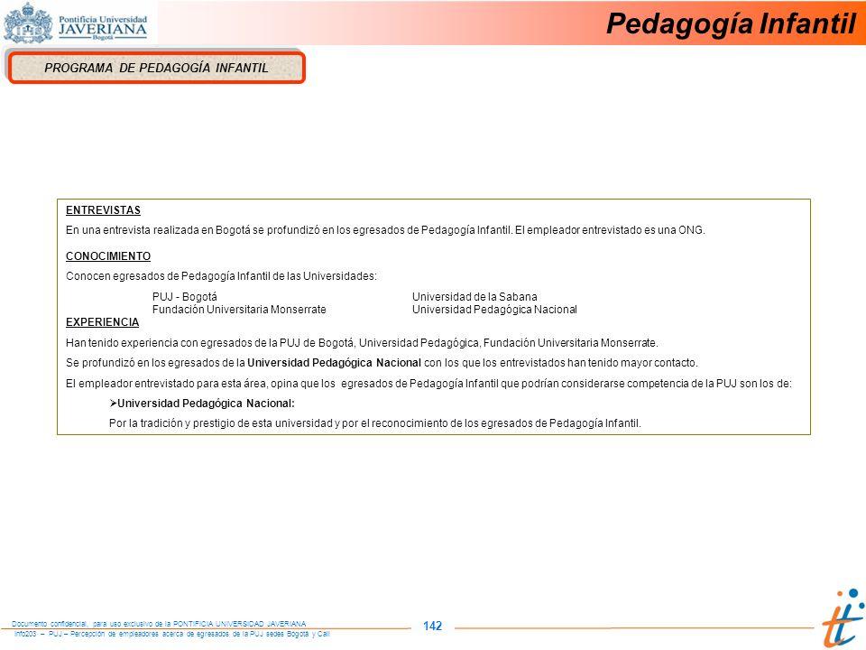 PROGRAMA DE PEDAGOGÍA INFANTIL