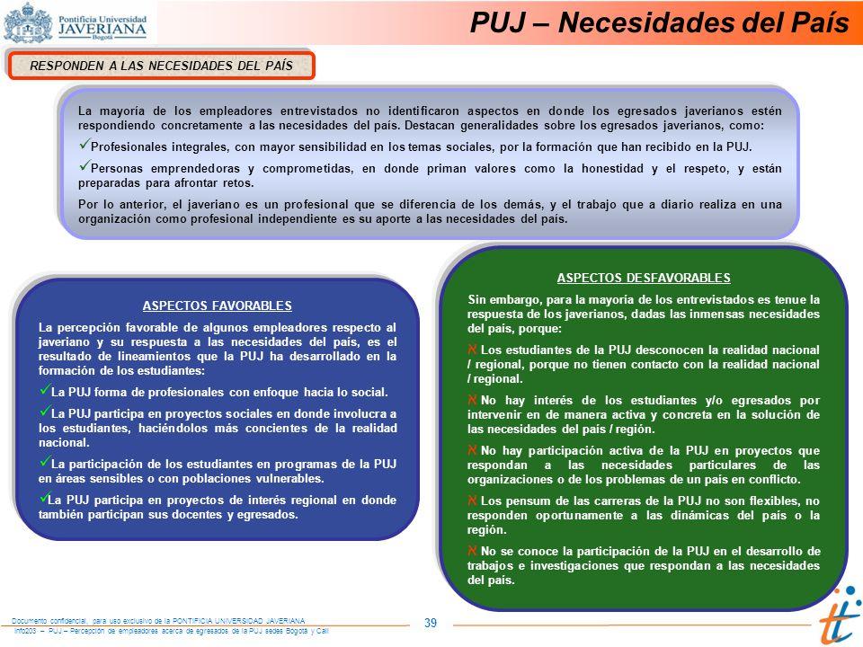 RESPONDEN A LAS NECESIDADES DEL PAÍS ASPECTOS DESFAVORABLES
