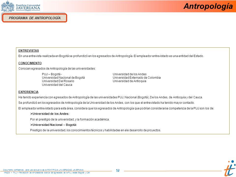 PROGRAMA DE ANTROPOLOGÍA