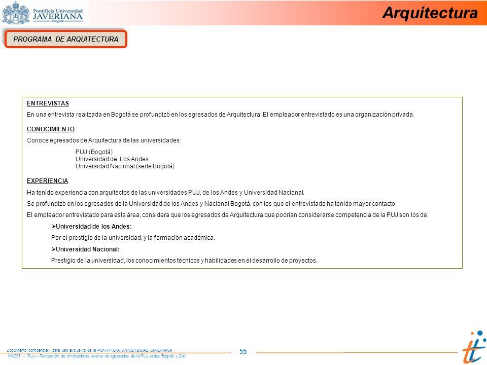 PROGRAMA DE ARQUITECTURA