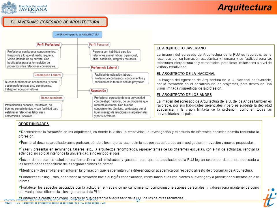 EL JAVERIANO EGRESADO DE ARQUITECTURA
