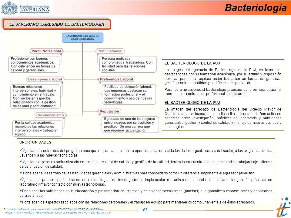 EL JAVERIANO EGRESADO DE BACTERIOLOGÍA