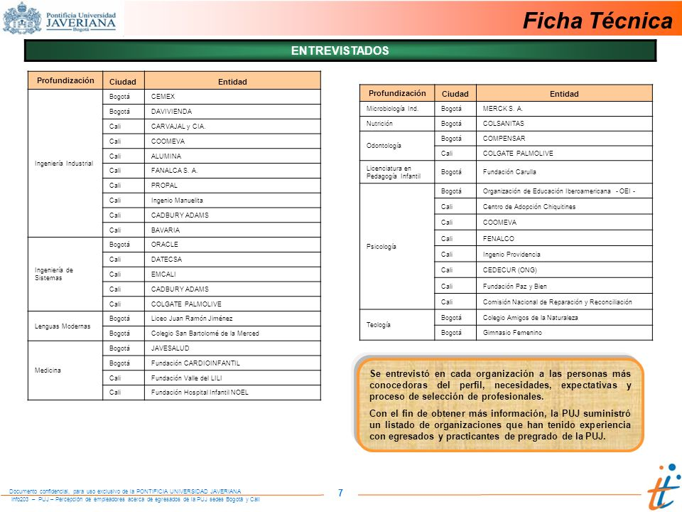 Ficha Técnica ENTREVISTADOS 7