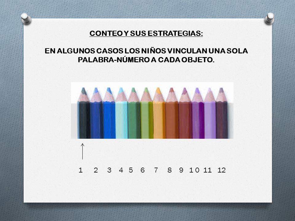 CONTEO Y SUS ESTRATEGIAS: