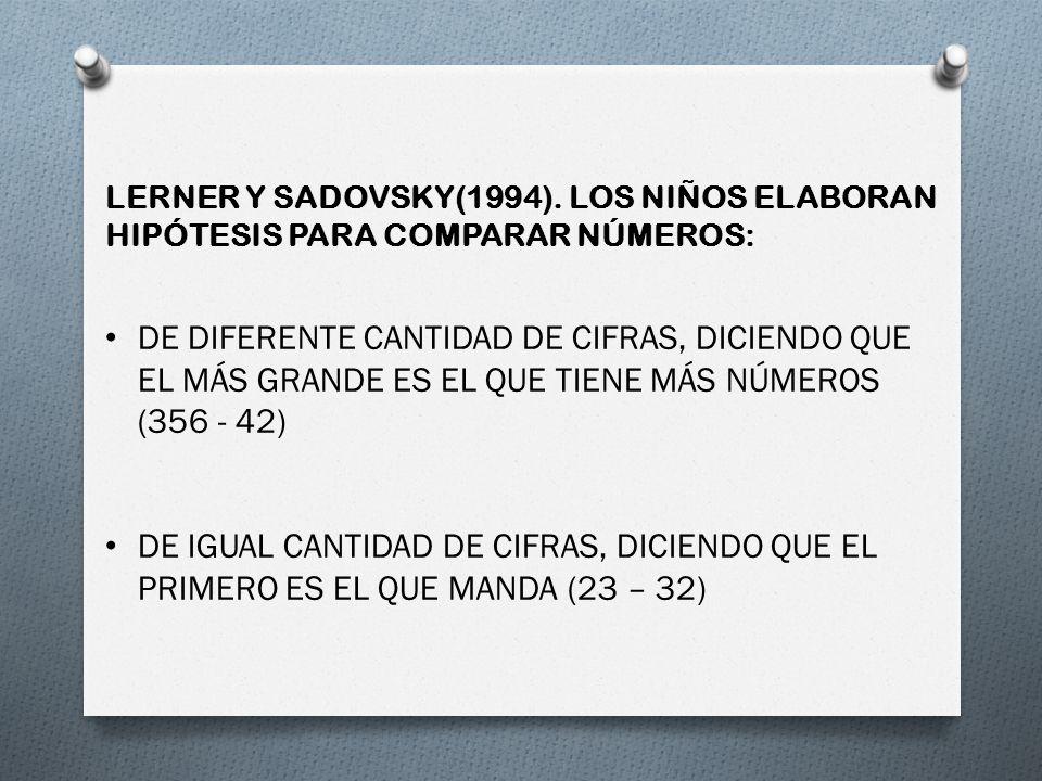 LERNER Y SADOVSKY(1994). LOS NIÑOS ELABORAN HIPÓTESIS PARA COMPARAR NÚMEROS: