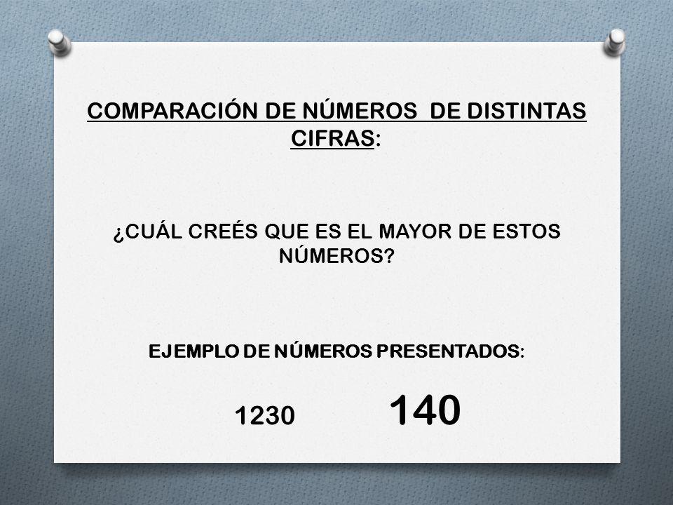 1230 140 COMPARACIÓN DE NÚMEROS DE DISTINTAS CIFRAS: