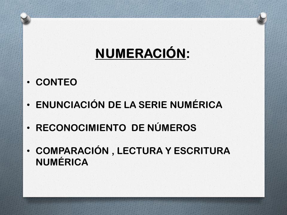 NUMERACIÓN: CONTEO ENUNCIACIÓN DE LA SERIE NUMÉRICA