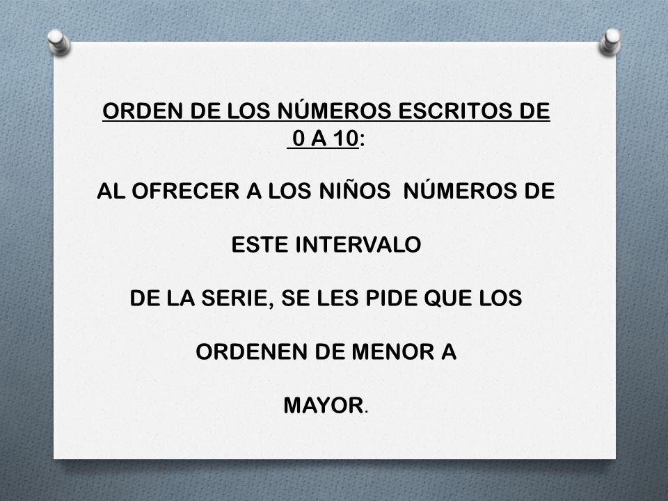 ORDEN DE LOS NÚMEROS ESCRITOS DE 0 A 10: