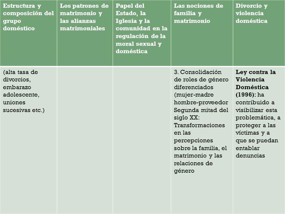 Estructura y composición del grupo doméstico