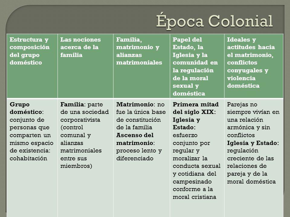 Época Colonial Estructura y composición del grupo doméstico