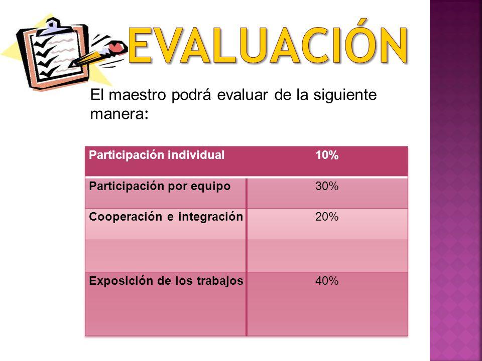 evaluación El maestro podrá evaluar de la siguiente manera:
