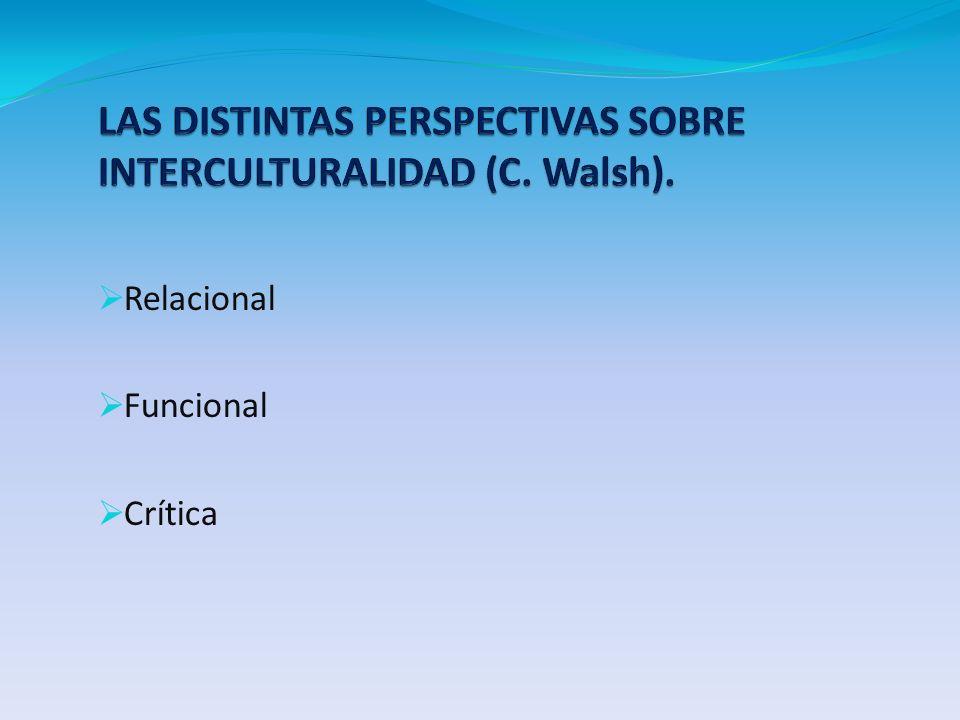LAS DISTINTAS PERSPECTIVAS SOBRE INTERCULTURALIDAD (C. Walsh).