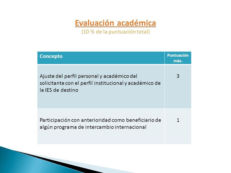 Evaluación académica (10 % de la puntuación total)