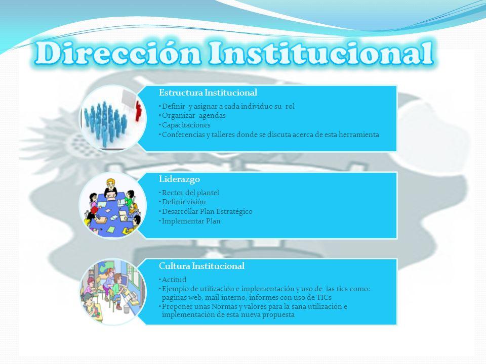 Dirección Institucional