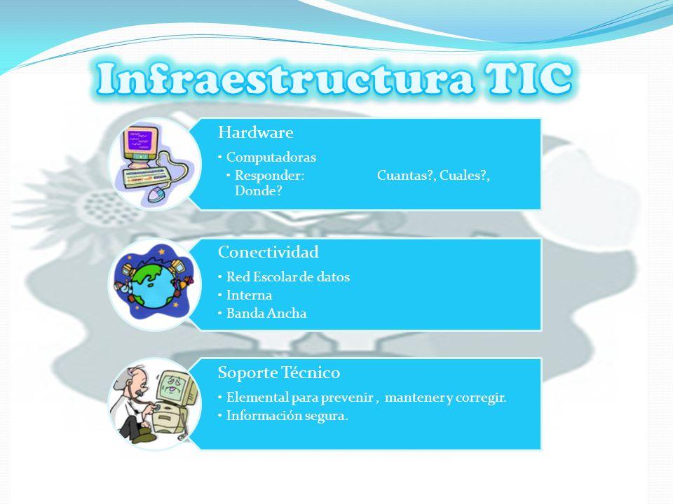 Infraestructura TIC Hardware Computadoras