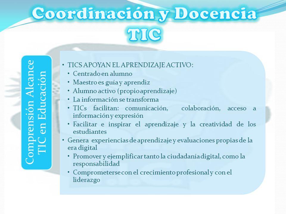 Coordinación y Docencia TIC