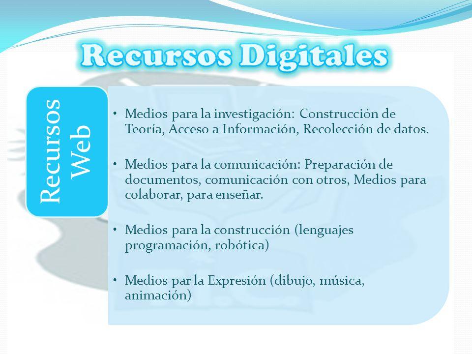 Recursos Digitales Recursos Web