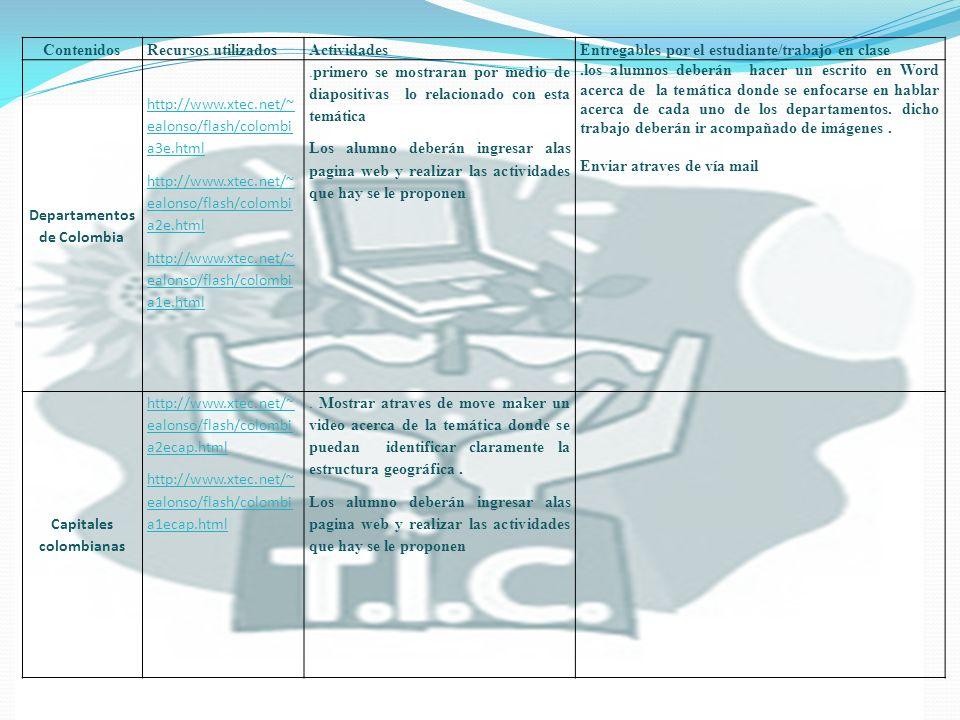 Departamentos de Colombia Capitales colombianas