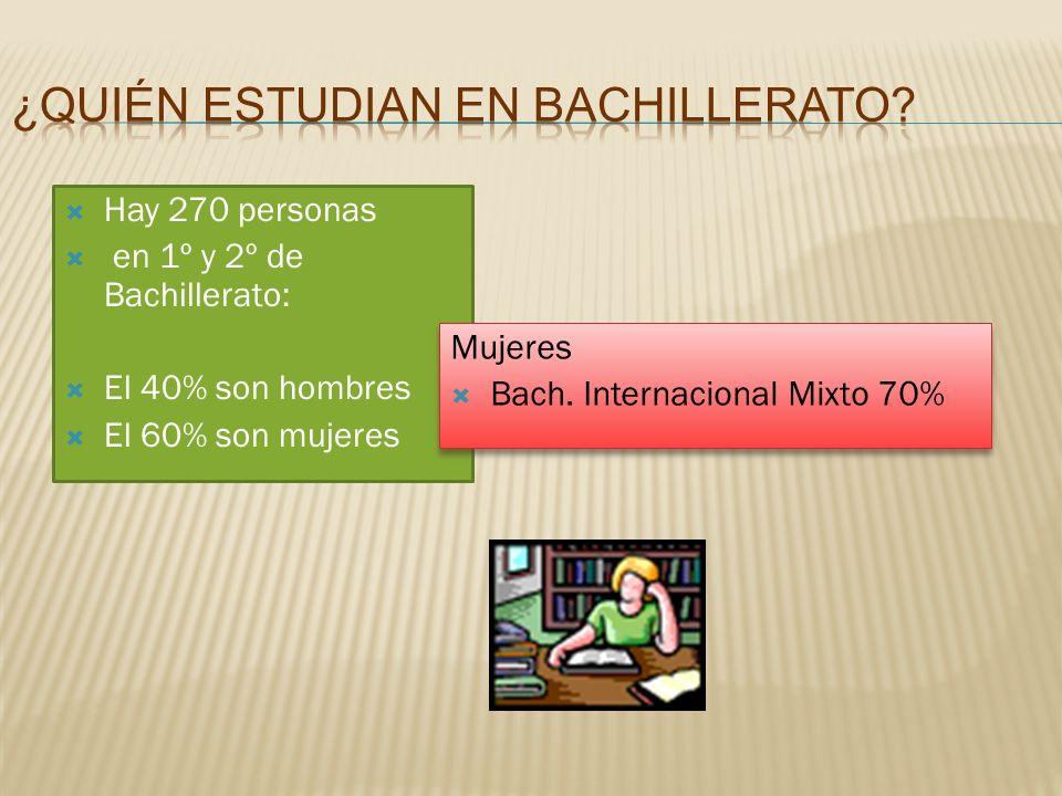 ¿Quién estudian en Bachillerato