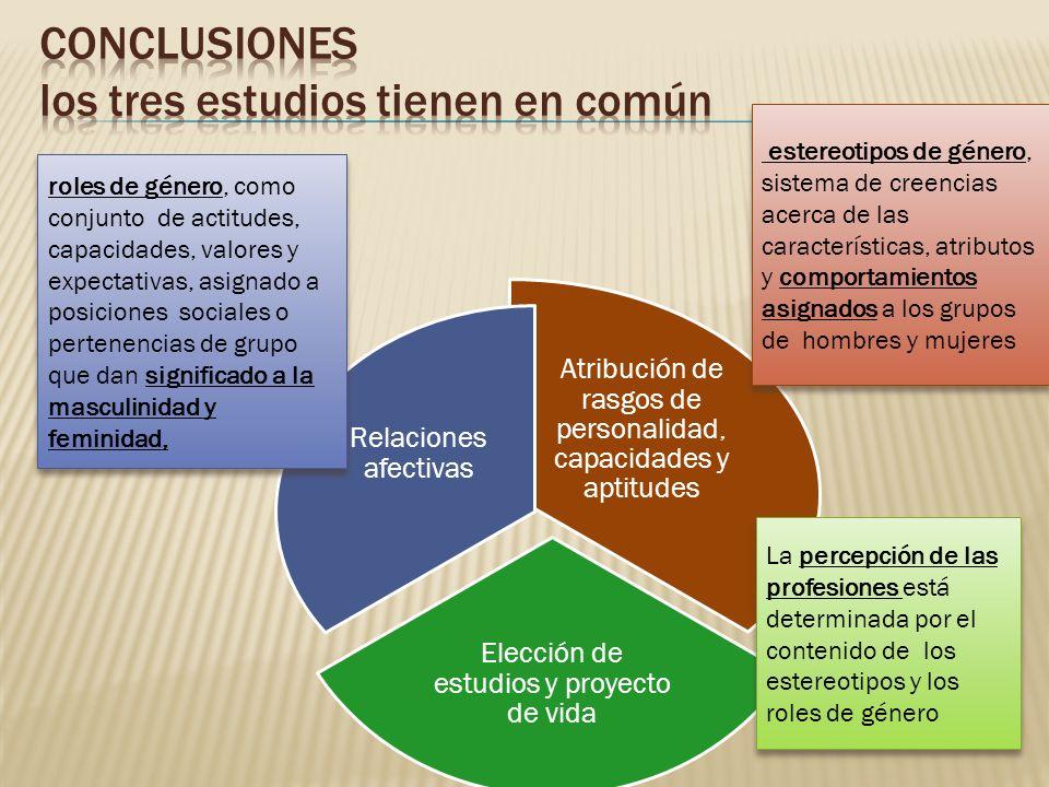 Conclusiones los tres estudios tienen en común