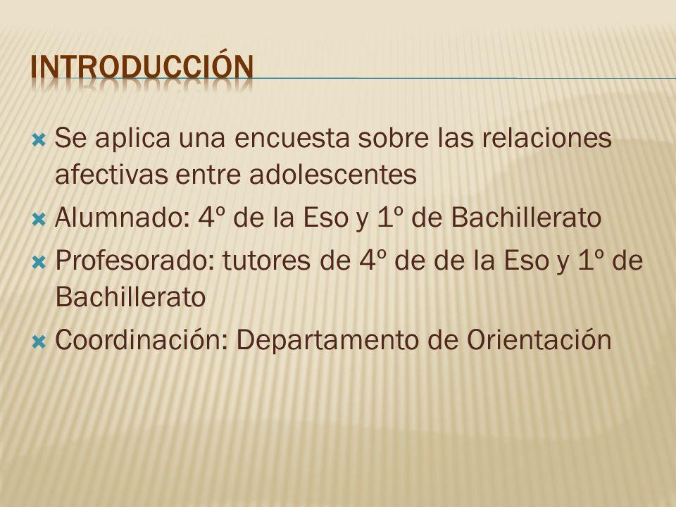 introducción Se aplica una encuesta sobre las relaciones afectivas entre adolescentes. Alumnado: 4º de la Eso y 1º de Bachillerato.
