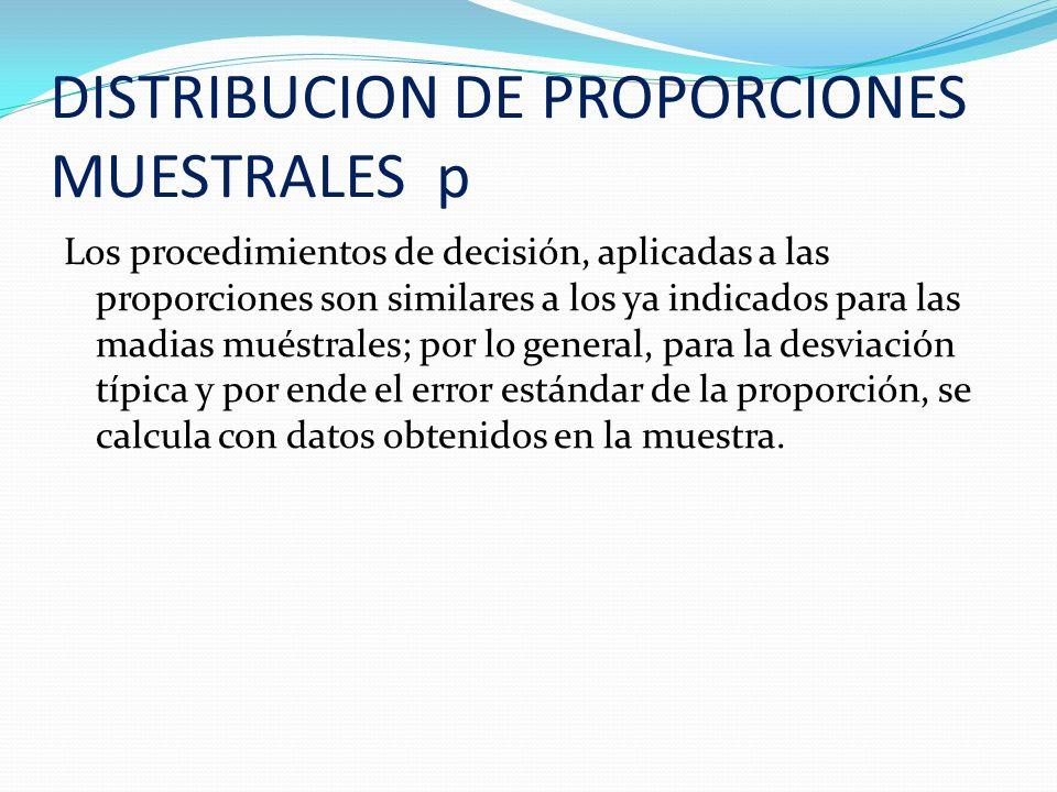 DISTRIBUCION DE PROPORCIONES MUESTRALES p