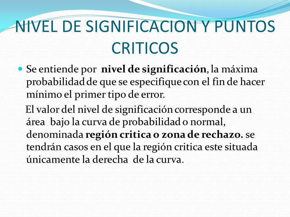 NIVEL DE SIGNIFICACION Y PUNTOS CRITICOS
