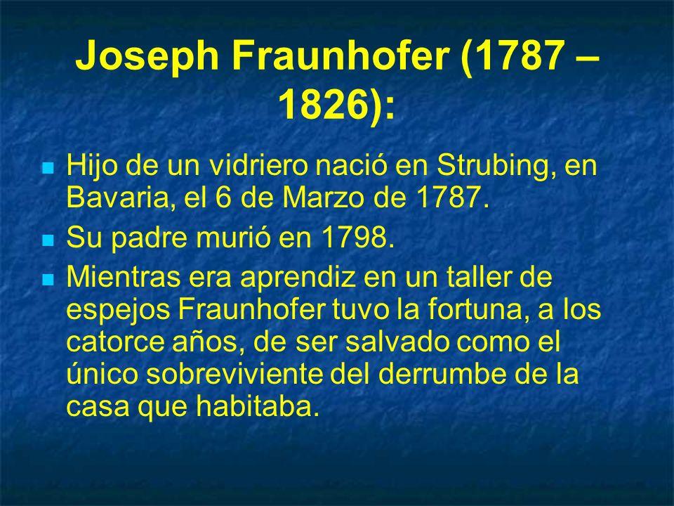Joseph Fraunhofer (1787 – 1826):