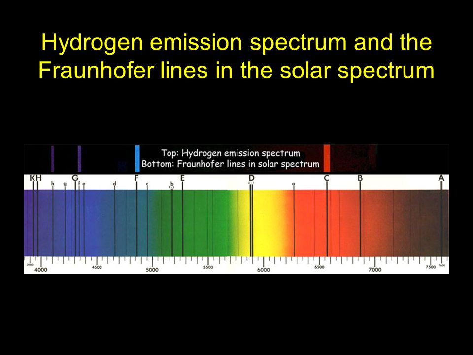 Hydrogen emission spectrum and the Fraunhofer lines in the solar spectrum