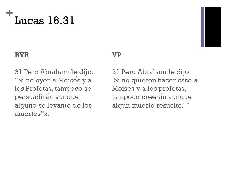 Lucas 16.31 RVR 31 Pero Abraham le dijo: Si no oyen a Moisés y a los Profetas, tampoco se persuadirán aunque alguno se levante de los muertos ».