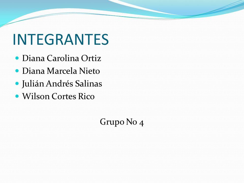 INTEGRANTES Diana Carolina Ortiz Diana Marcela Nieto