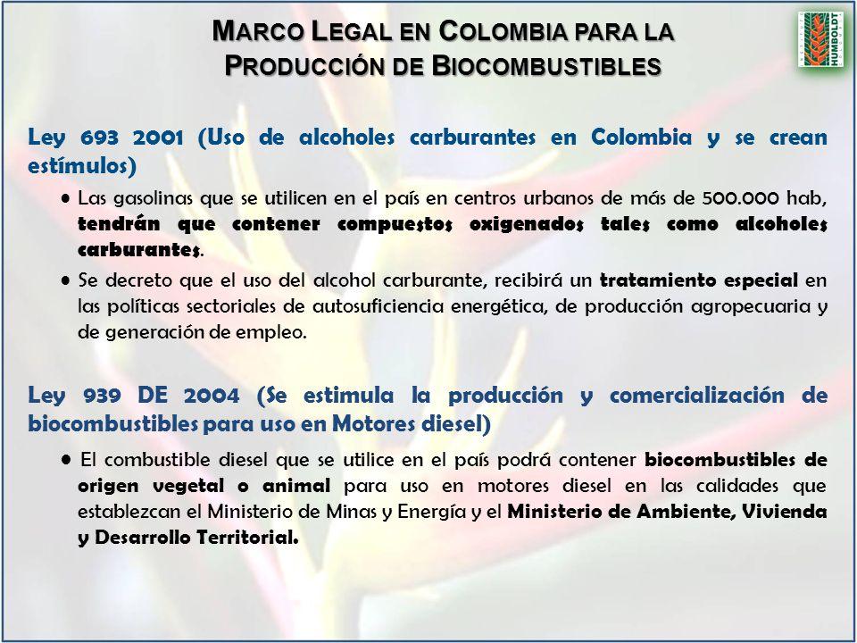 Marco Legal en Colombia para la Producción de Biocombustibles