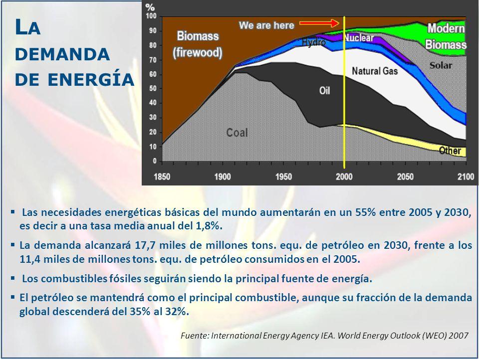 La demanda de energía Las necesidades energéticas básicas del mundo aumentarán en un 55% entre 2005 y 2030, es decir a una tasa media anual del 1,8%.