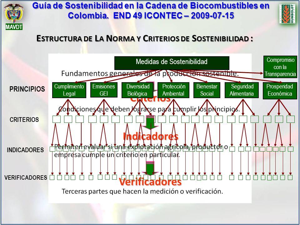 Estructura de La Norma y Criterios de Sostenibilidad :