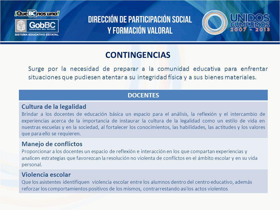 CONTINGENCIAS DOCENTES Cultura de la legalidad