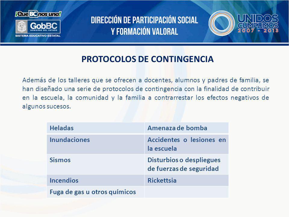 PROTOCOLOS DE CONTINGENCIA