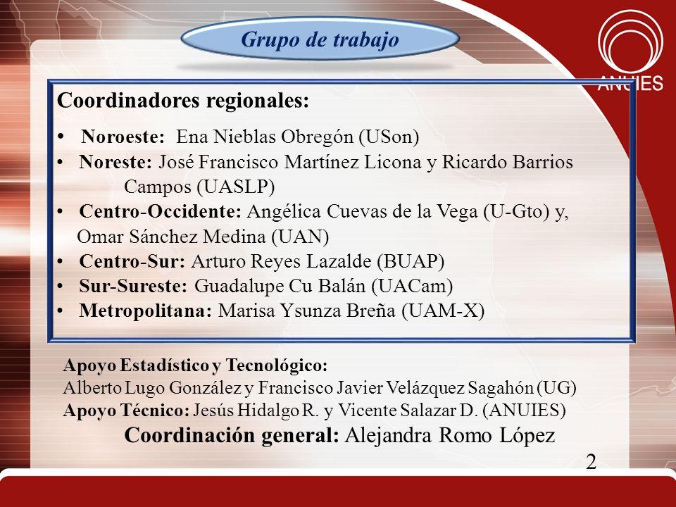 Coordinadores regionales: Noroeste: Ena Nieblas Obregón (USon)