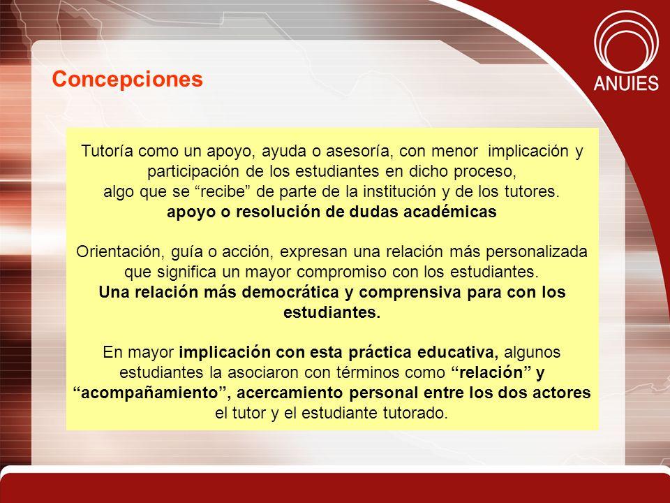 Concepciones Tutoría como un apoyo, ayuda o asesoría, con menor implicación y participación de los estudiantes en dicho proceso,