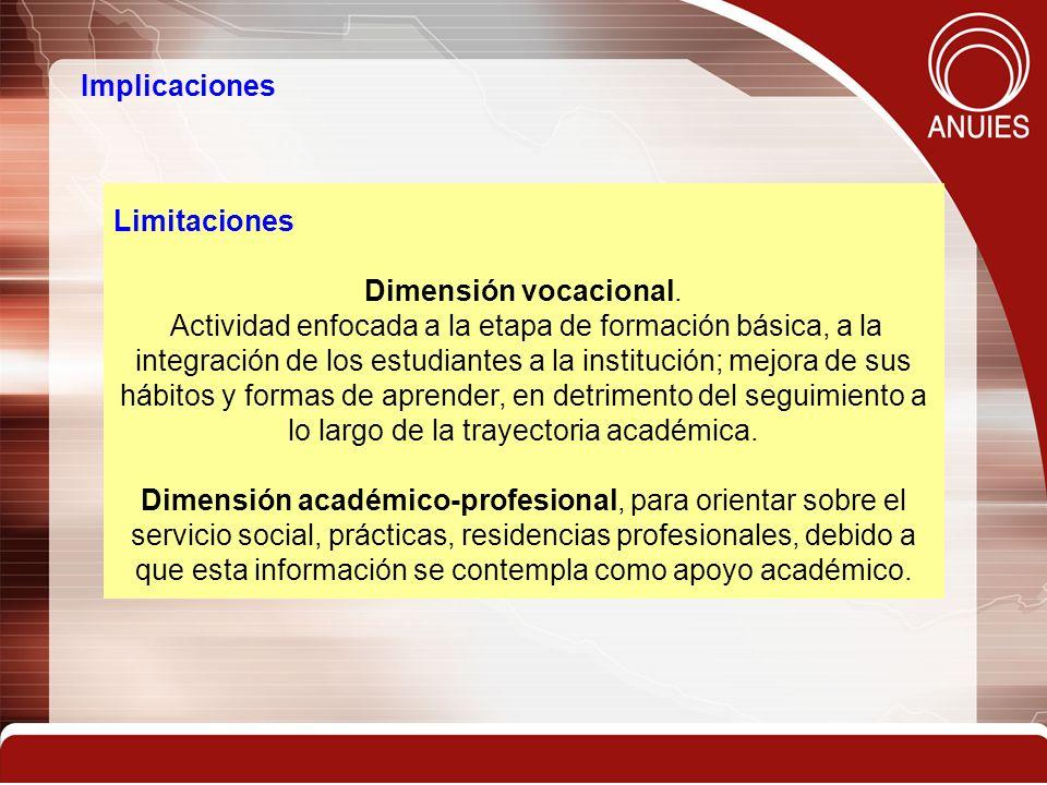 Implicaciones Limitaciones. Dimensión vocacional.