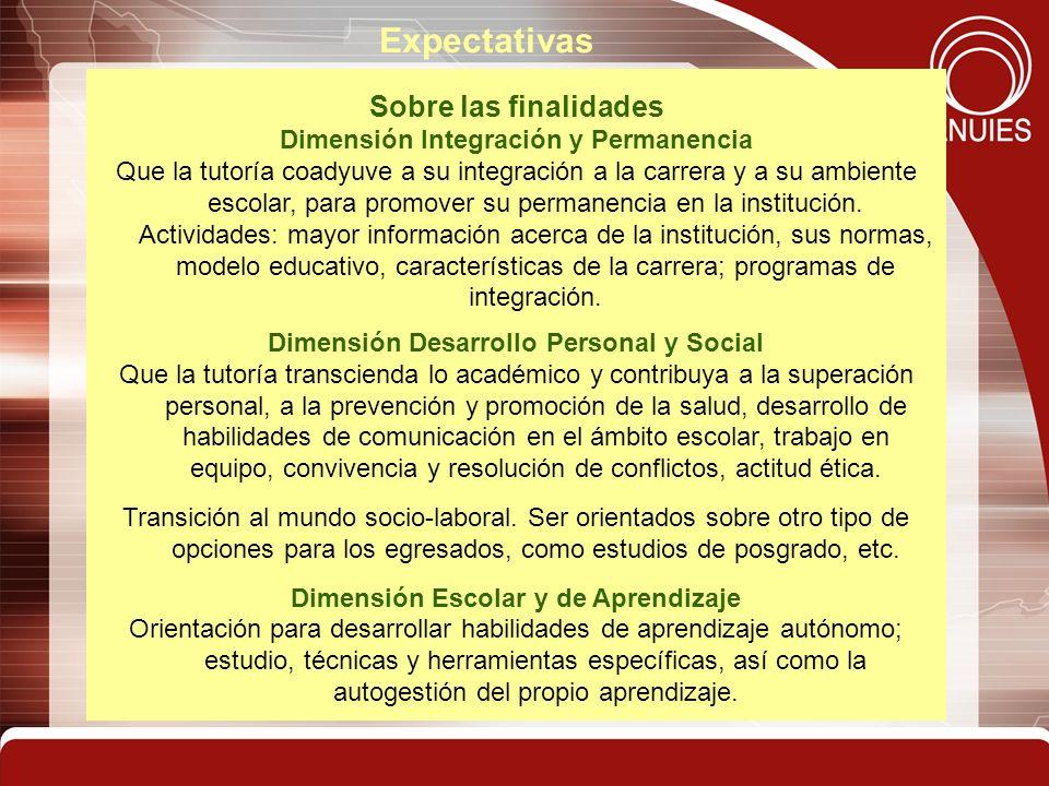 Expectativas Sobre las finalidades Dimensión Integración y Permanencia
