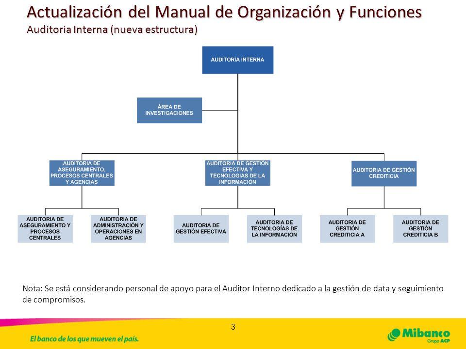 manual de organizacin y funciones oficina de actualizaci