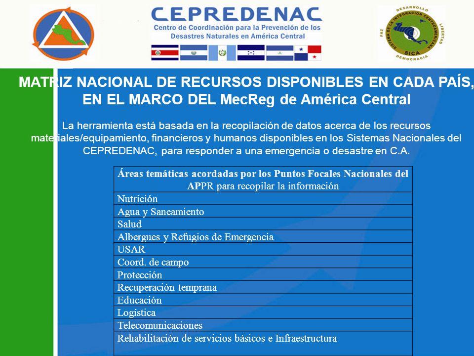 MATRIZ NACIONAL DE RECURSOS DISPONIBLES EN CADA PAÍS, EN EL MARCO DEL MecReg de América Central