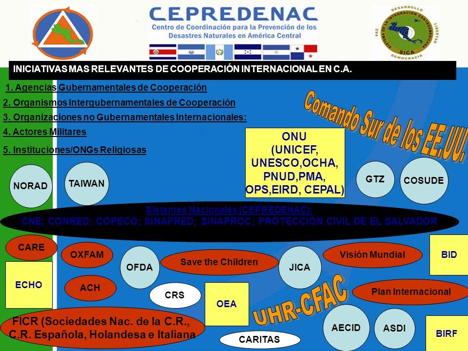 Comando Sur de los EE.UU. UHR-CFAC ONU (UNICEF, UNESCO,OCHA, PNUD,PMA,