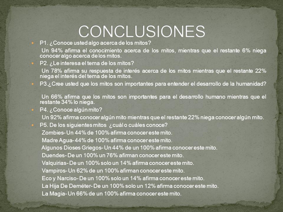 CONCLUSIONES P1. ¿Conoce usted algo acerca de los mitos
