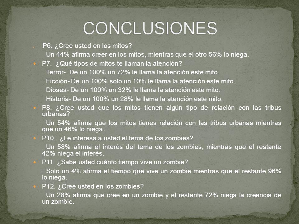 CONCLUSIONES P6. ¿Cree usted en los mitos Un 44% afirma creer en los mitos, mientras que el otro 56% lo niega.