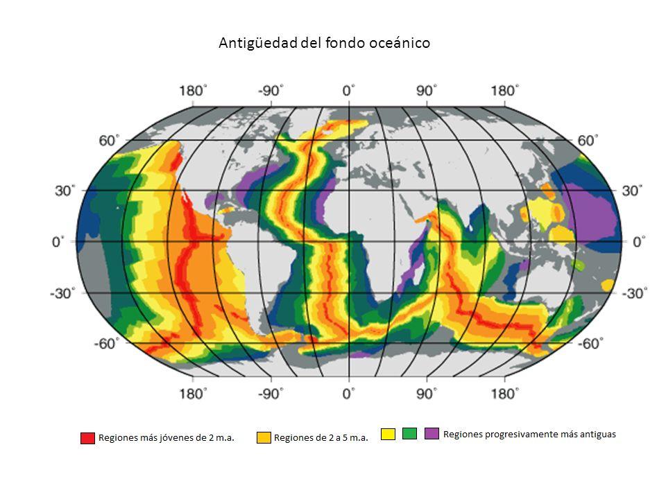 Antigüedad del fondo oceánico