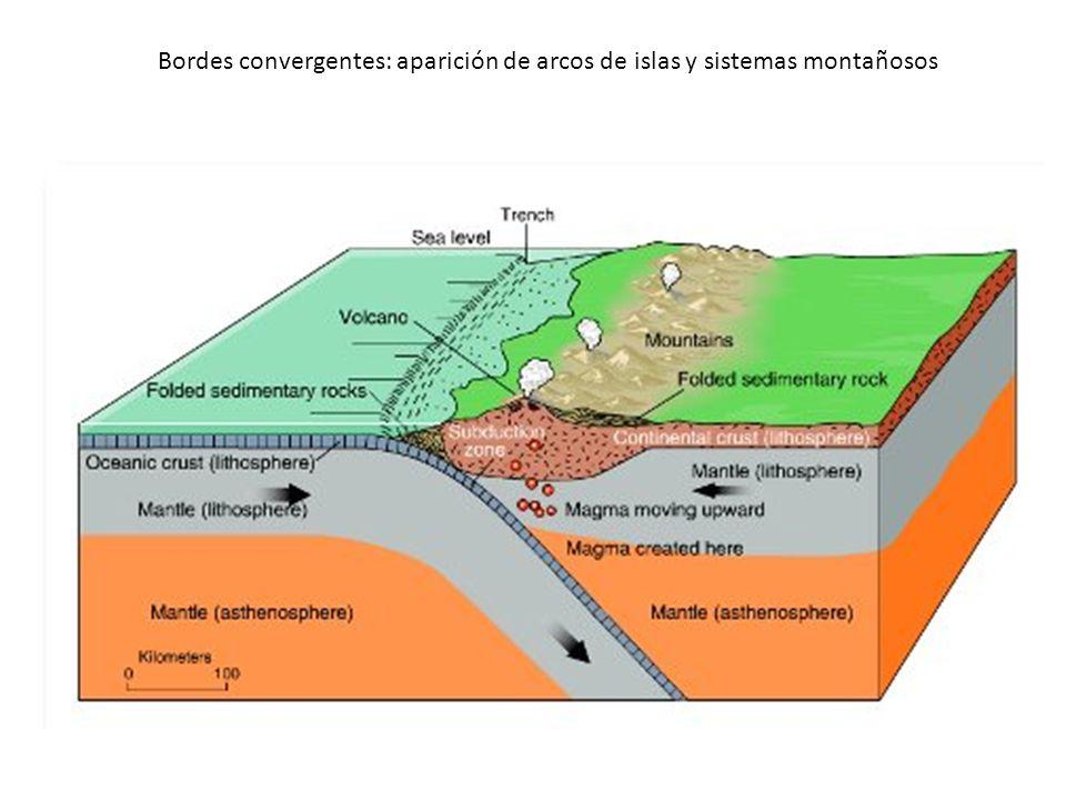 Bordes convergentes: aparición de arcos de islas y sistemas montañosos