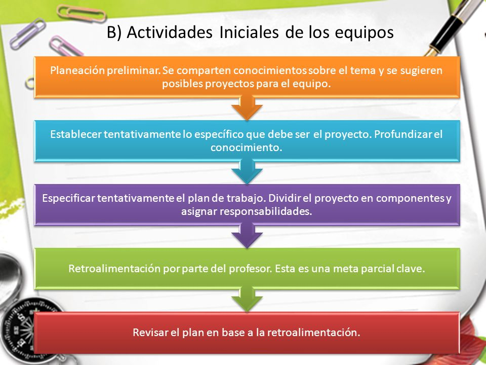 Revisar el plan en base a la retroalimentación.
