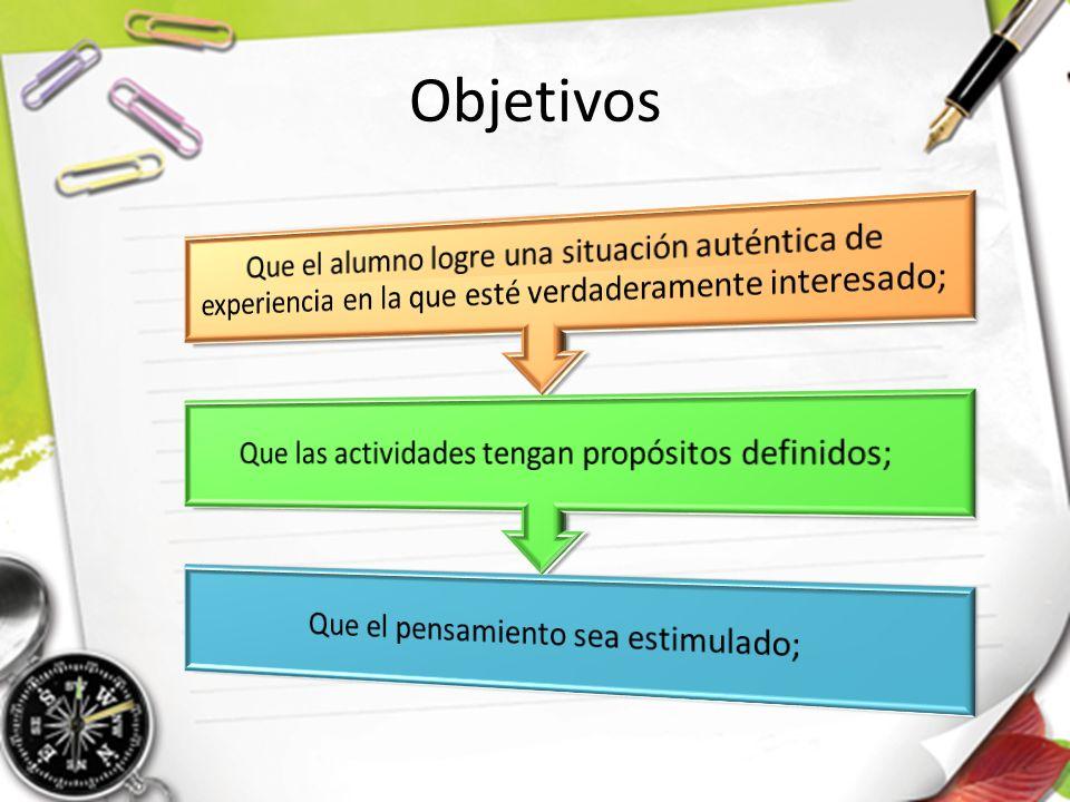 Objetivos Que el alumno logre una situación auténtica de experiencia en la que esté verdaderamente interesado;