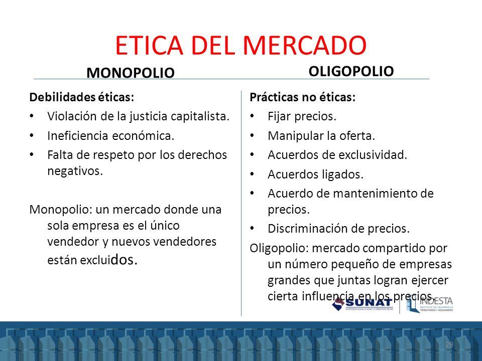 ETICA DEL MERCADO OLIGOPOLIO MONOPOLIO Debilidades éticas: